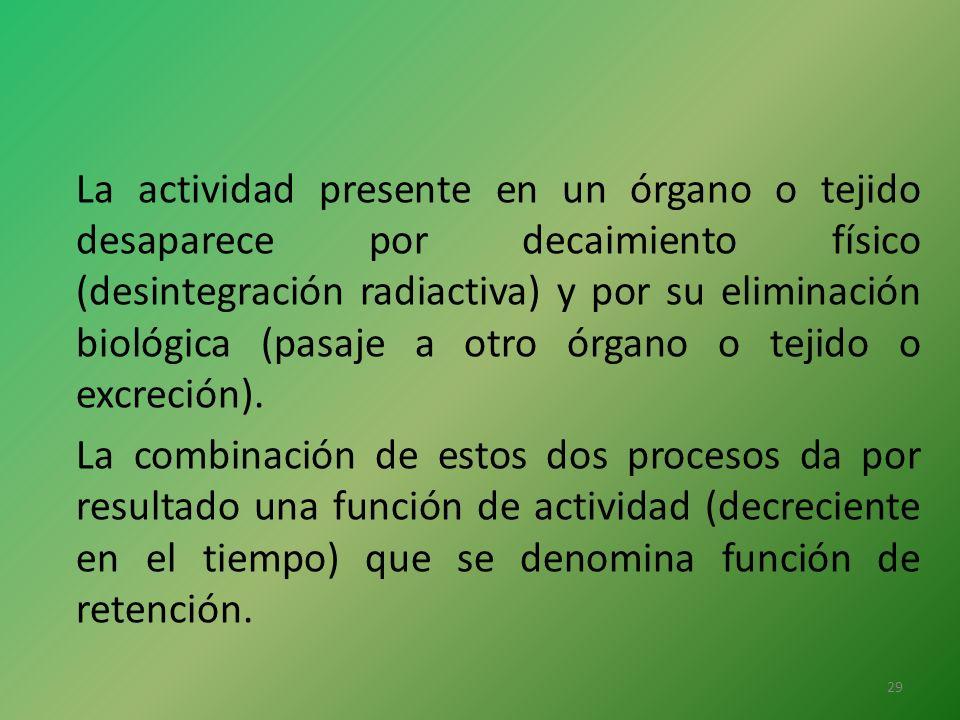 La actividad presente en un órgano o tejido desaparece por decaimiento físico (desintegración radiactiva) y por su eliminación biológica (pasaje a otro órgano o tejido o excreción).