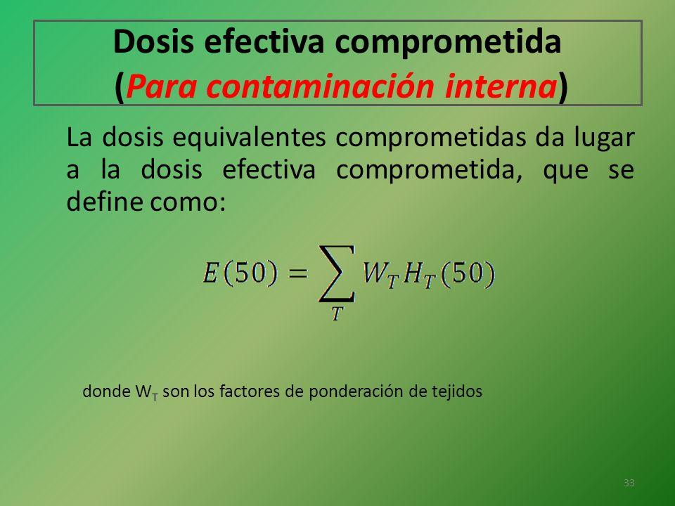 Dosis efectiva comprometida (Para contaminación interna)