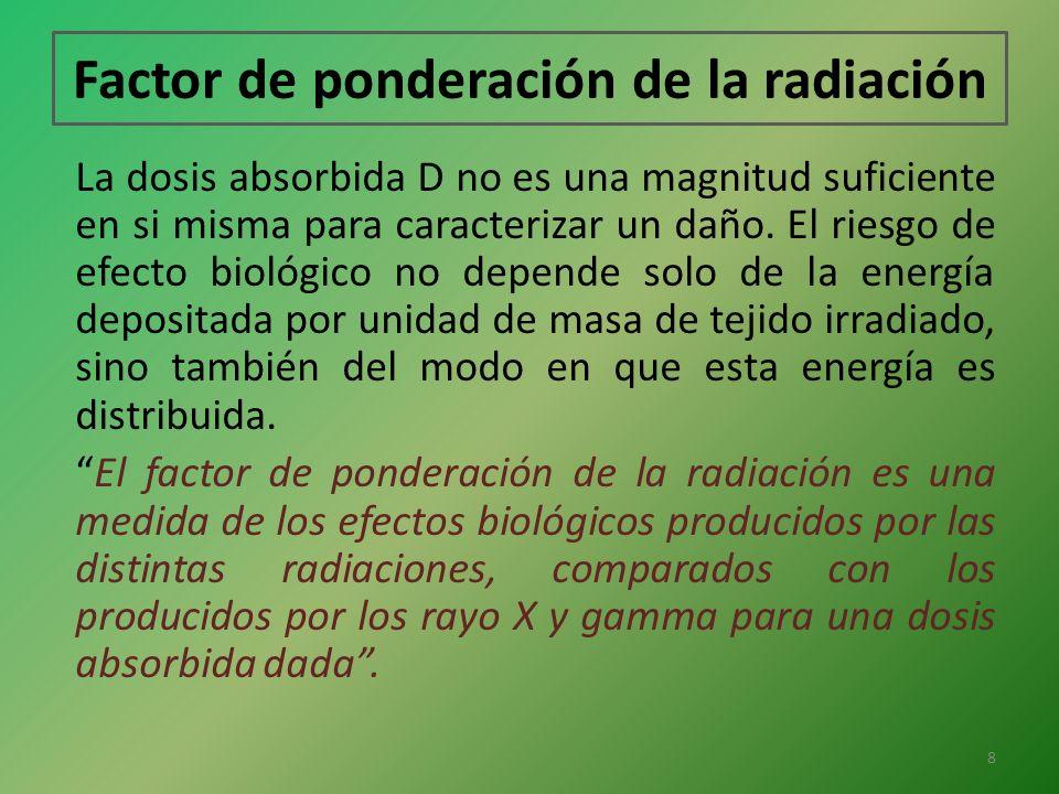 Factor de ponderación de la radiación