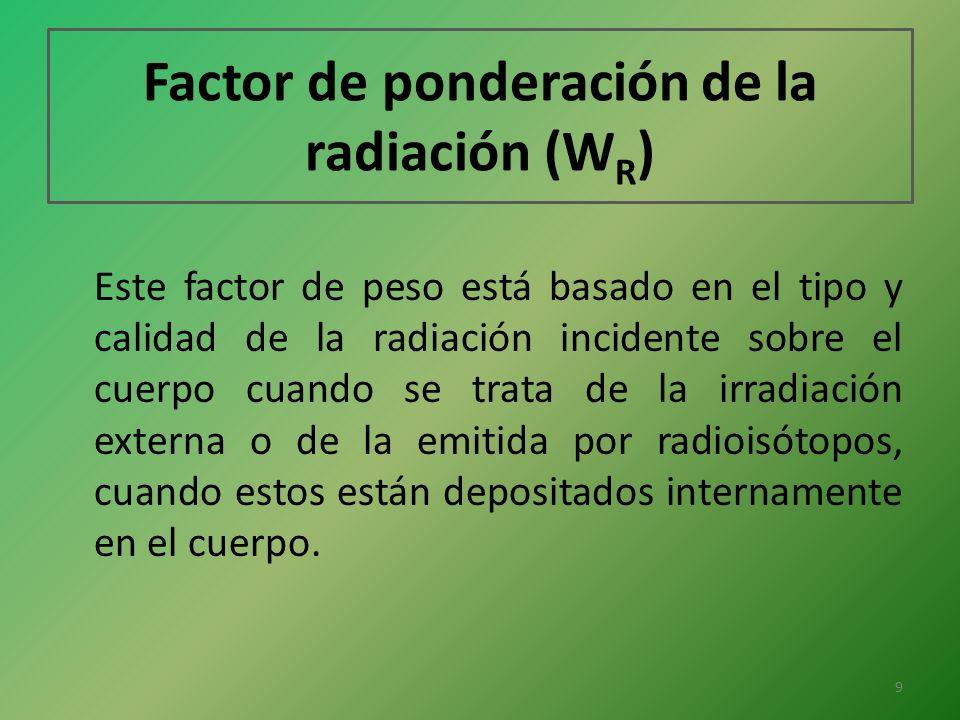 Factor de ponderación de la radiación (WR)