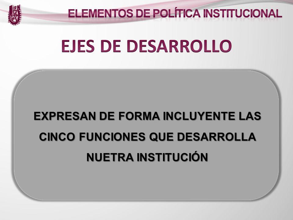 EJES DE DESARROLLO ELEMENTOS DE POLÍTICA INSTITUCIONAL