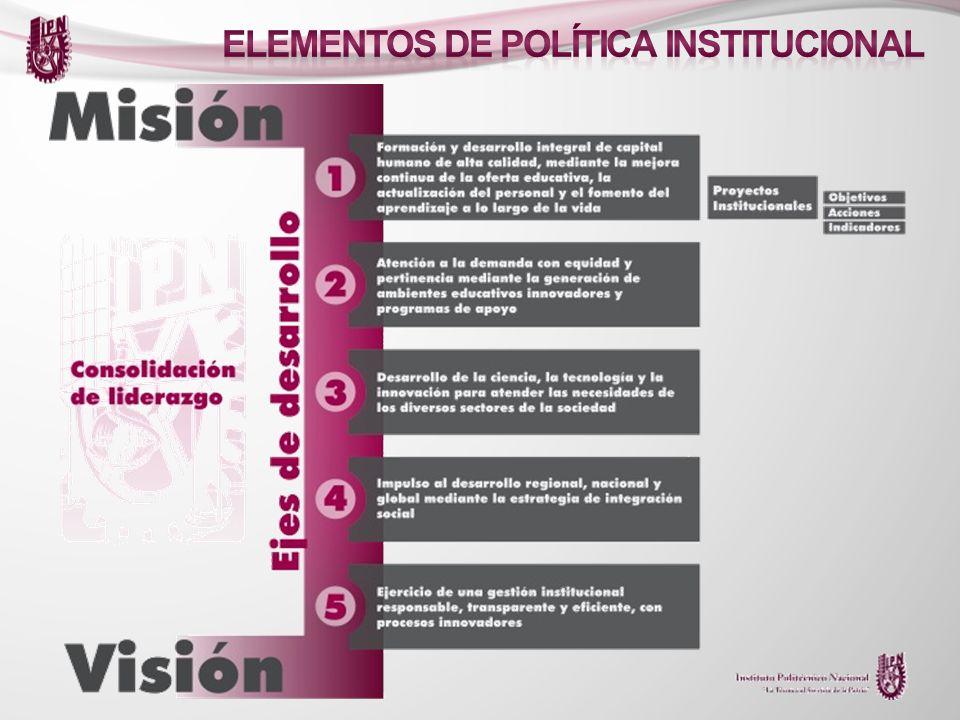ELEMENTOS DE POLÍTICA INSTITUCIONAL