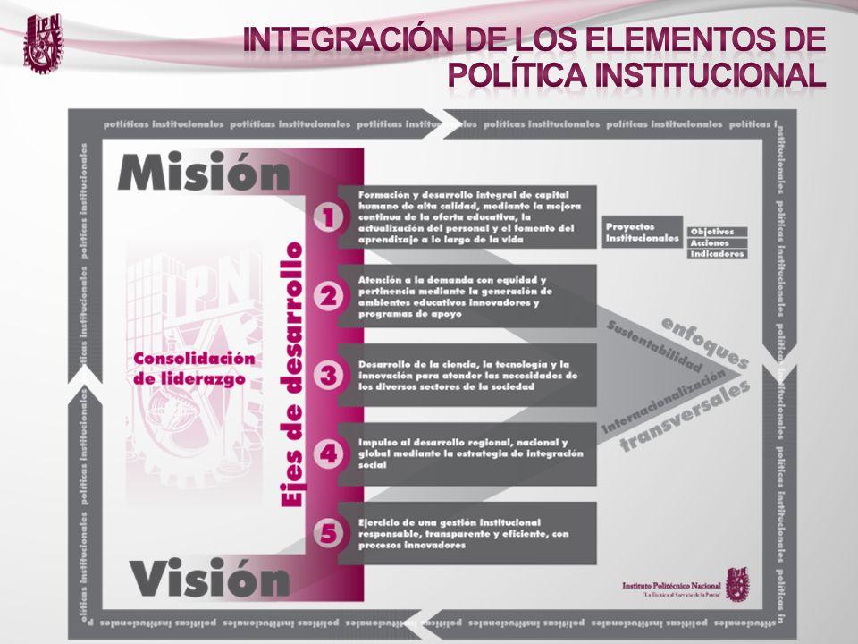 INTEGRACIÓN DE LOS ELEMENTOS DE POLÍTICA INSTITUCIONAL