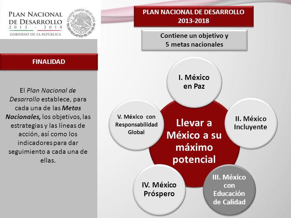Llevar a México a su máximo potencial