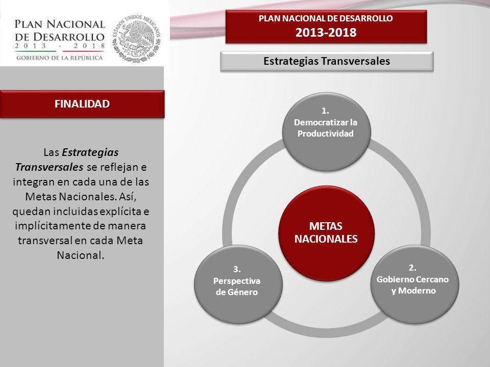2013-2018 Estrategias Transversales FINALIDAD