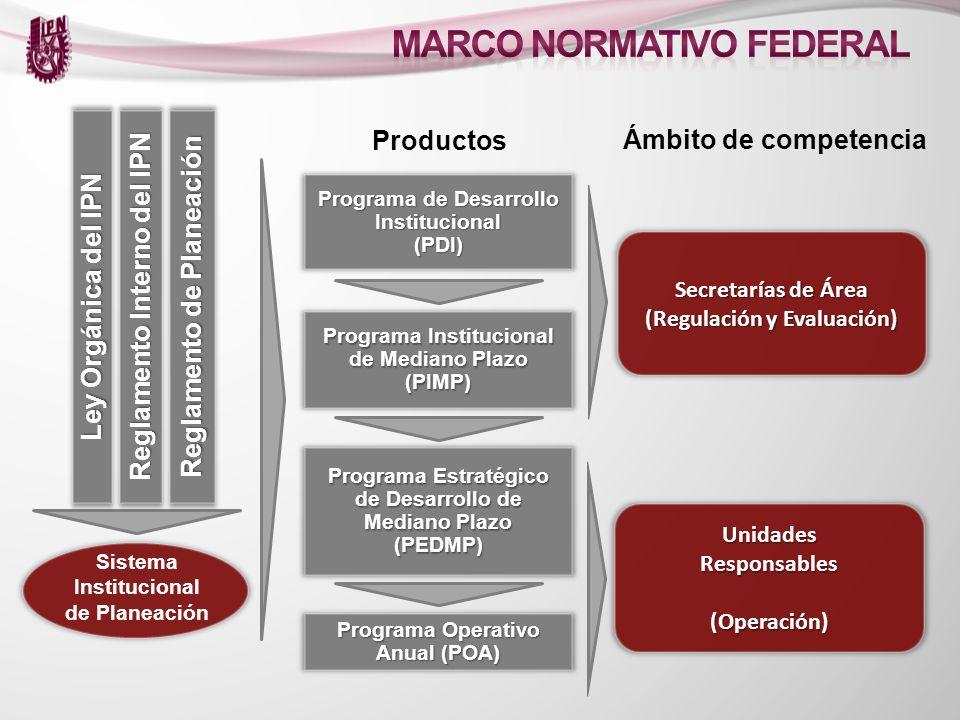 MARCO NORMATIVO FEDERAL