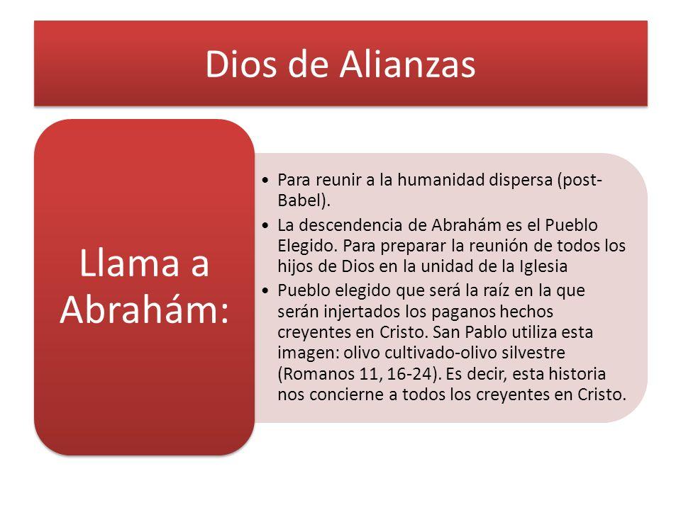Dios de Alianzas Llama a Abrahám: