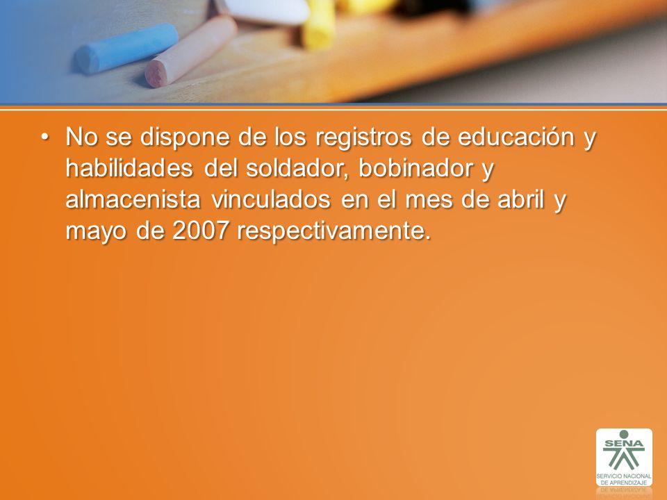 No se dispone de los registros de educación y habilidades del soldador, bobinador y almacenista vinculados en el mes de abril y mayo de 2007 respectivamente.