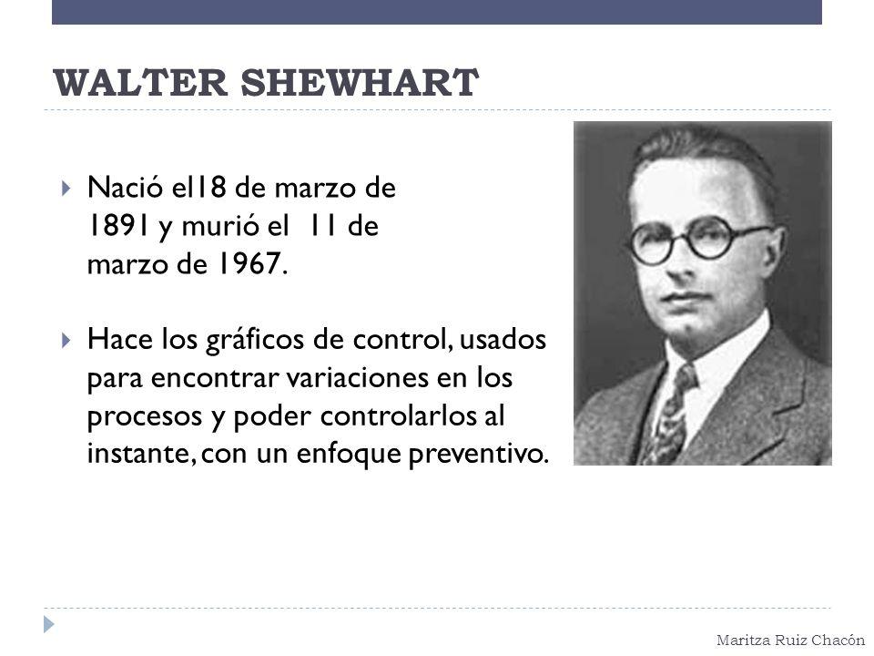 WALTER SHEWHART Nació el18 de marzo de 1891 y murió el 11 de marzo de 1967.