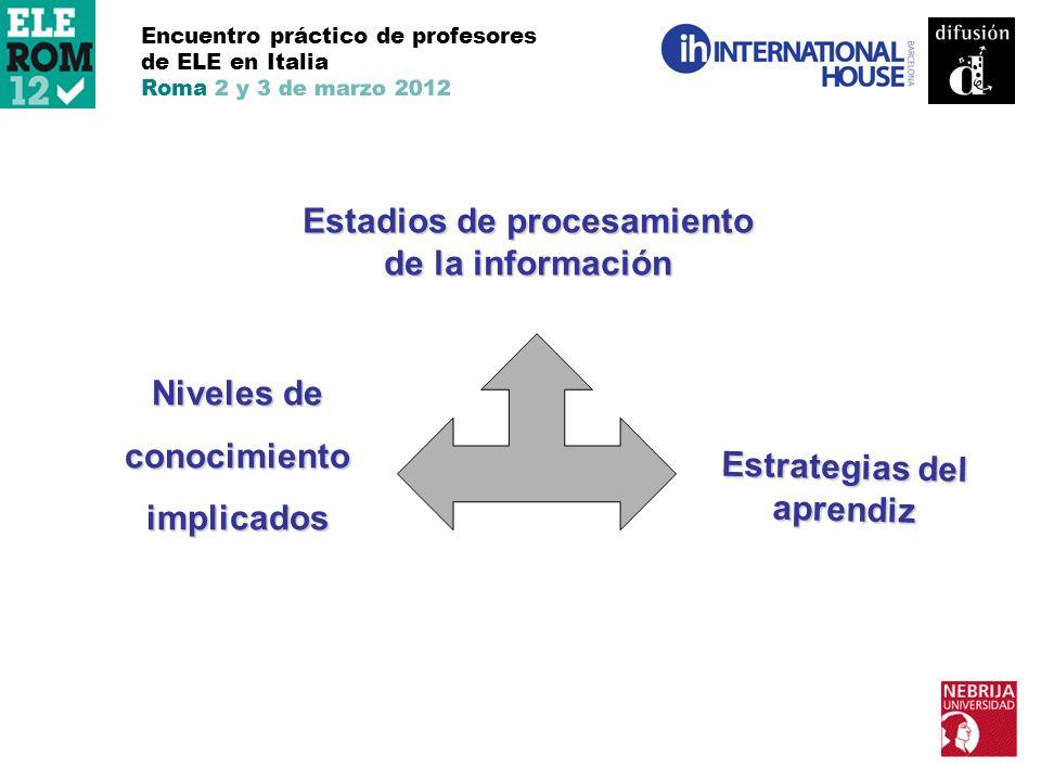 Estadios de procesamiento de la información Estrategias del aprendiz