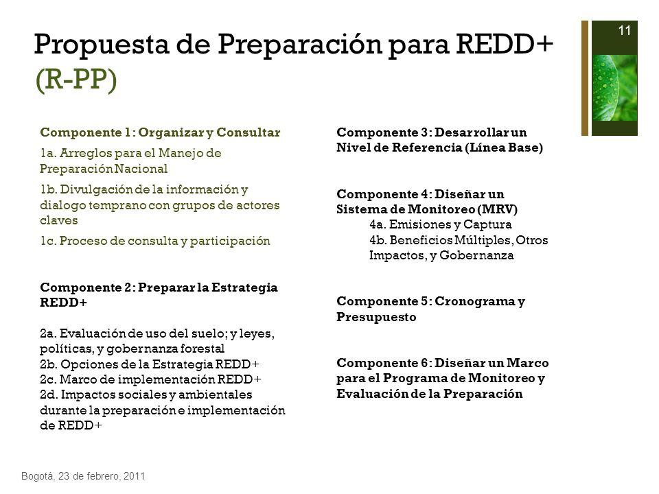 Propuesta de Preparación para REDD+ (R-PP)