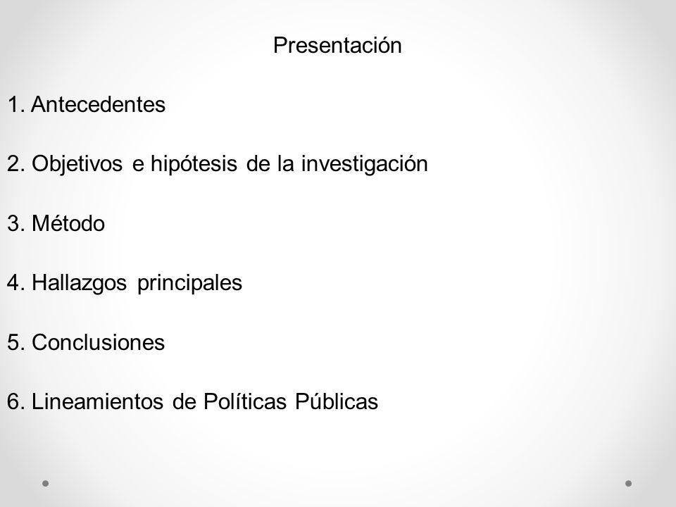 Presentación 1. Antecedentes. 2. Objetivos e hipótesis de la investigación. 3. Método. 4. Hallazgos principales.
