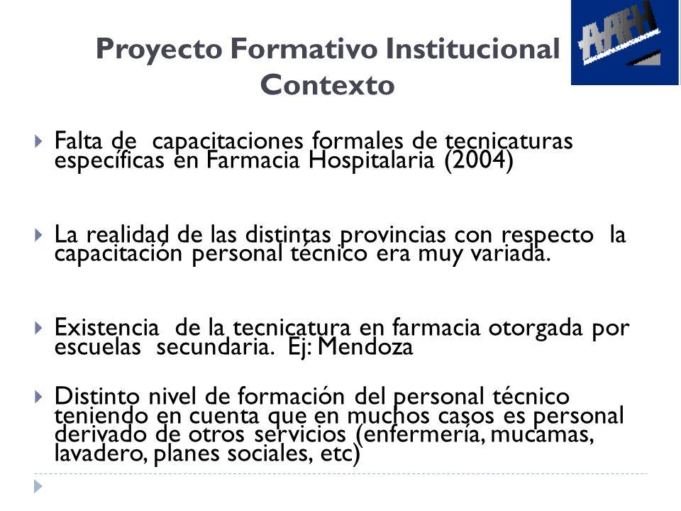 Proyecto Formativo Institucional Contexto