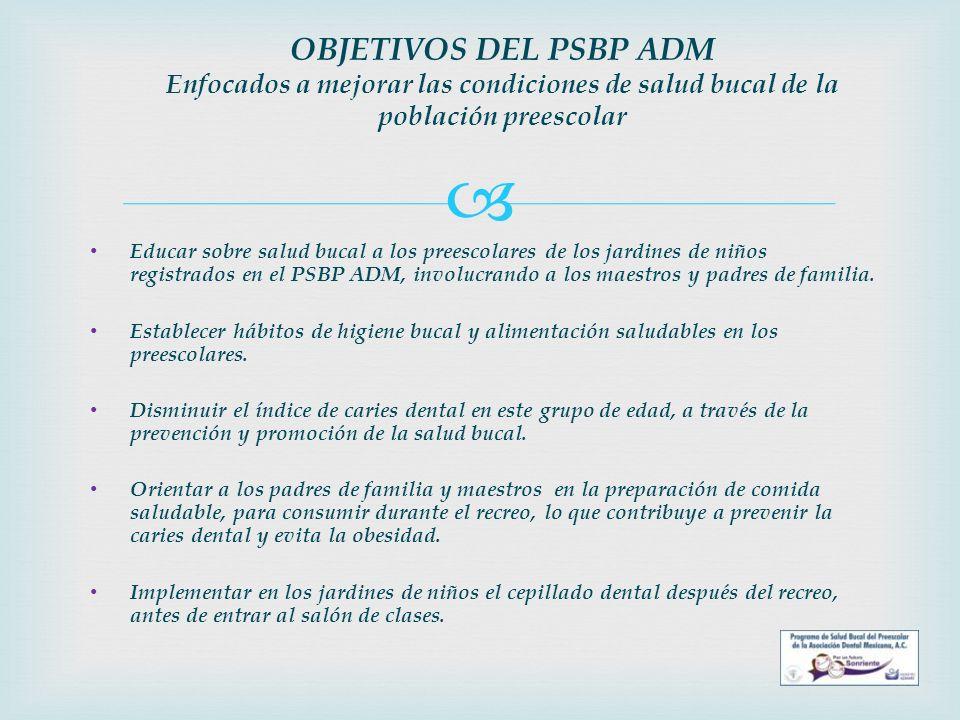 OBJETIVOS DEL PSBP ADM Enfocados a mejorar las condiciones de salud bucal de la población preescolar