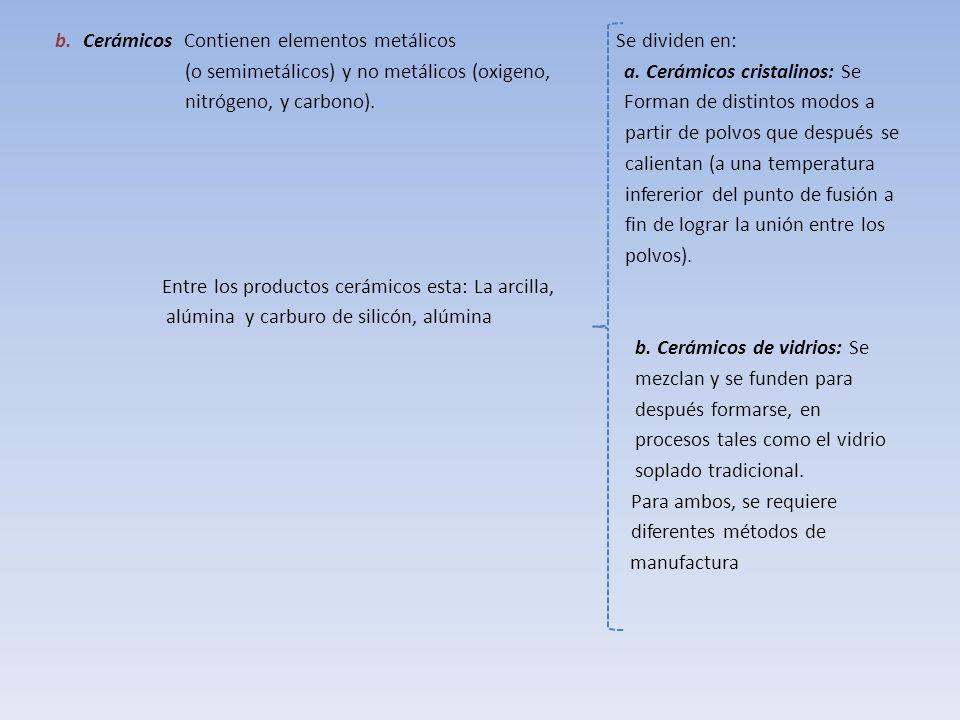 Cerámicos Contienen elementos metálicos Se dividen en: