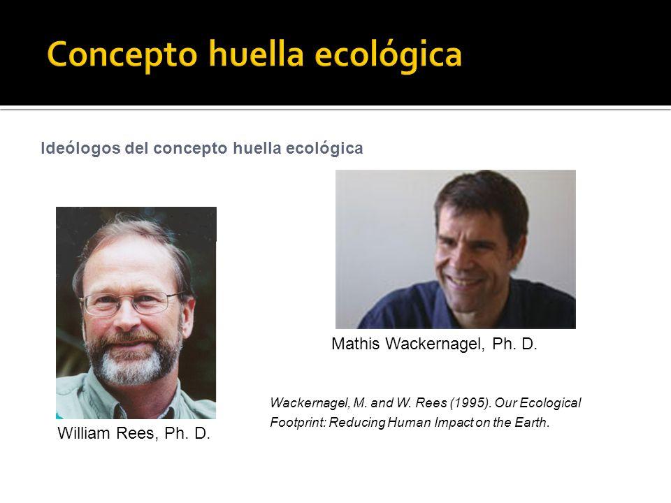 Concepto huella ecológica
