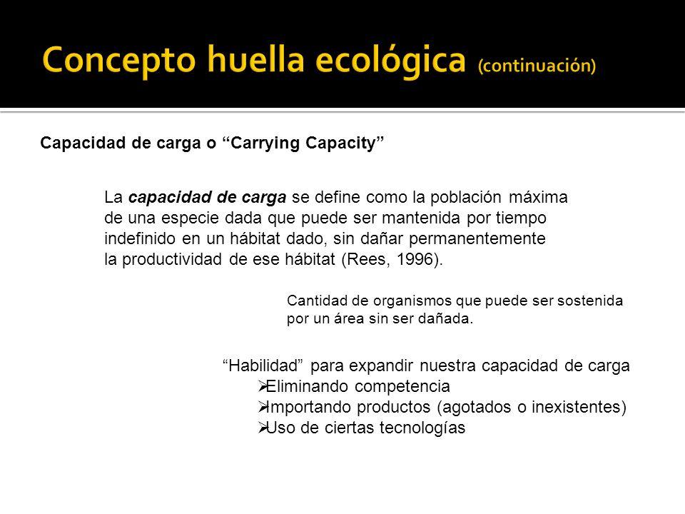Concepto huella ecológica (continuación)