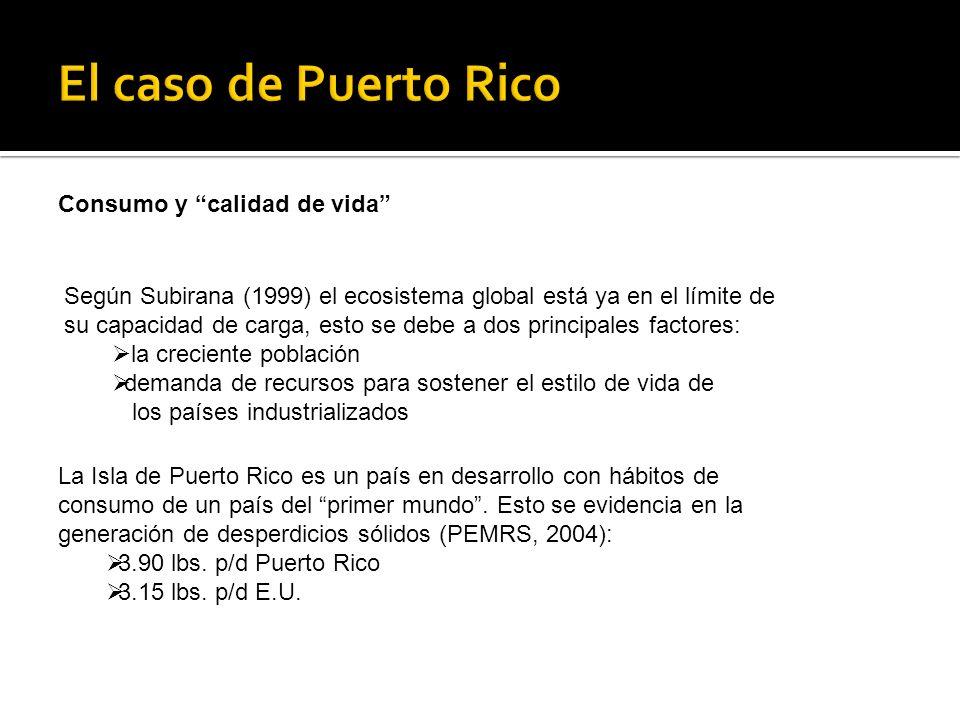 El caso de Puerto Rico Consumo y calidad de vida