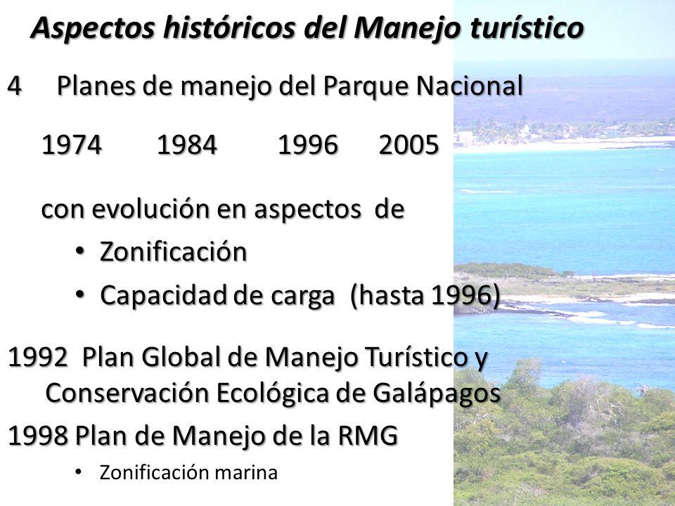 Aspectos históricos del Manejo turístico