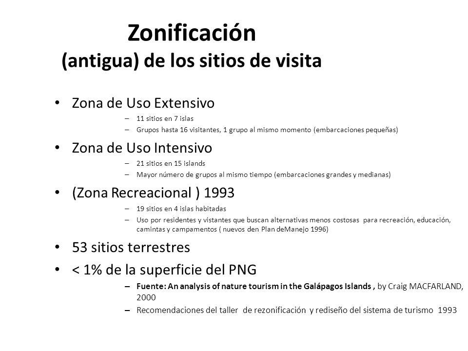 Zonificación (antigua) de los sitios de visita