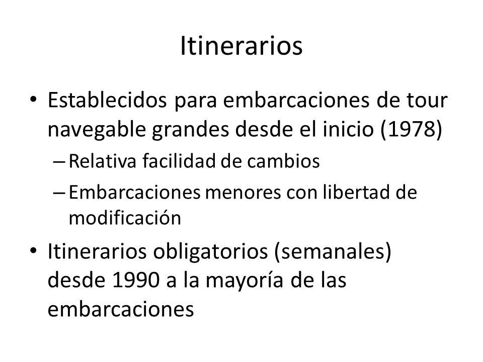 Itinerarios Establecidos para embarcaciones de tour navegable grandes desde el inicio (1978) Relativa facilidad de cambios.