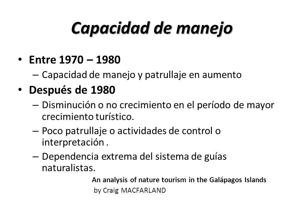 Capacidad de manejo Entre 1970 – 1980 Después de 1980