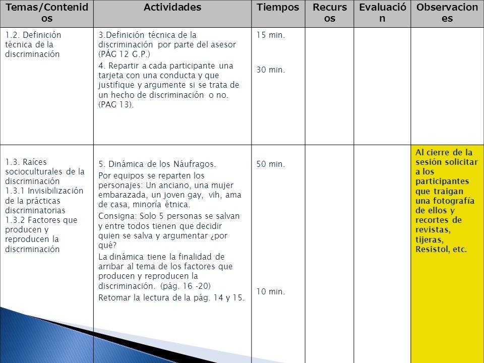 Temas/Contenidos Actividades Tiempos Recursos Evaluación Observaciones