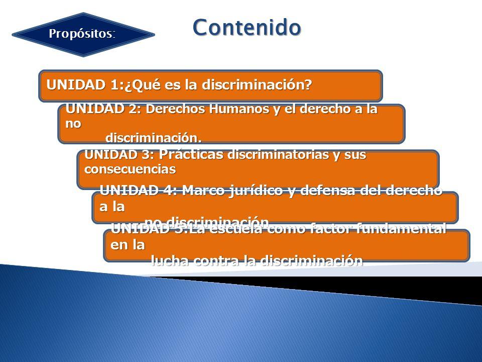 Contenido UNIDAD 1:¿Qué es la discriminación