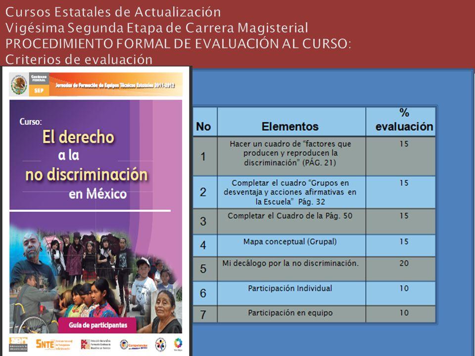 Cursos Estatales de Actualización Vigésima Segunda Etapa de Carrera Magisterial PROCEDIMIENTO FORMAL DE EVALUACIÓN AL CURSO: Criterios de evaluación
