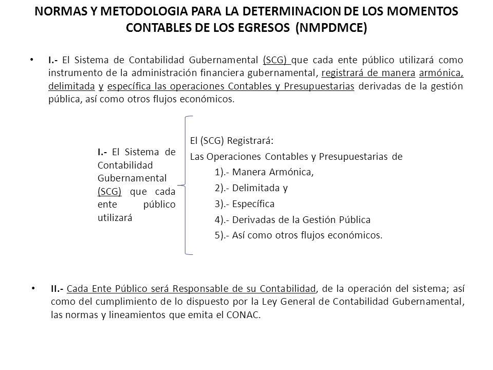 NORMAS Y METODOLOGIA PARA LA DETERMINACION DE LOS MOMENTOS CONTABLES DE LOS EGRESOS (NMPDMCE)