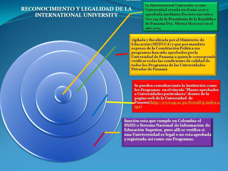 RECONOCIMIENTO Y LEGALIDAD DE LA INTERNATIONAL UNIVERSITY