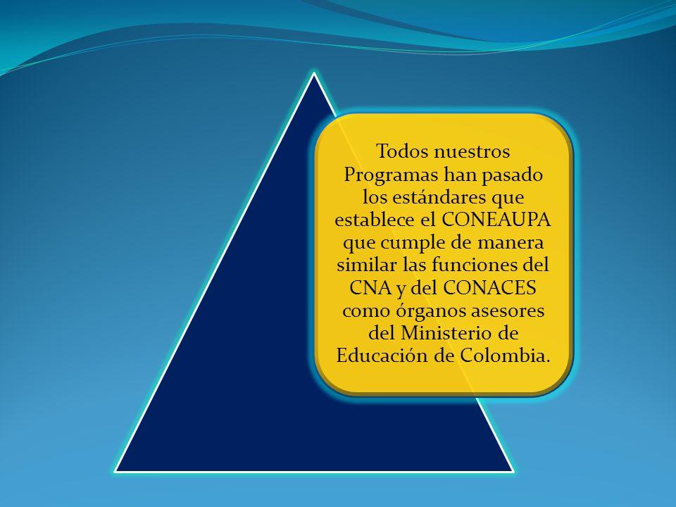 Todos nuestros Programas han pasado los estándares que establece el CONEAUPA que cumple de manera similar las funciones del CNA y del CONACES como órganos asesores del Ministerio de Educación de Colombia.