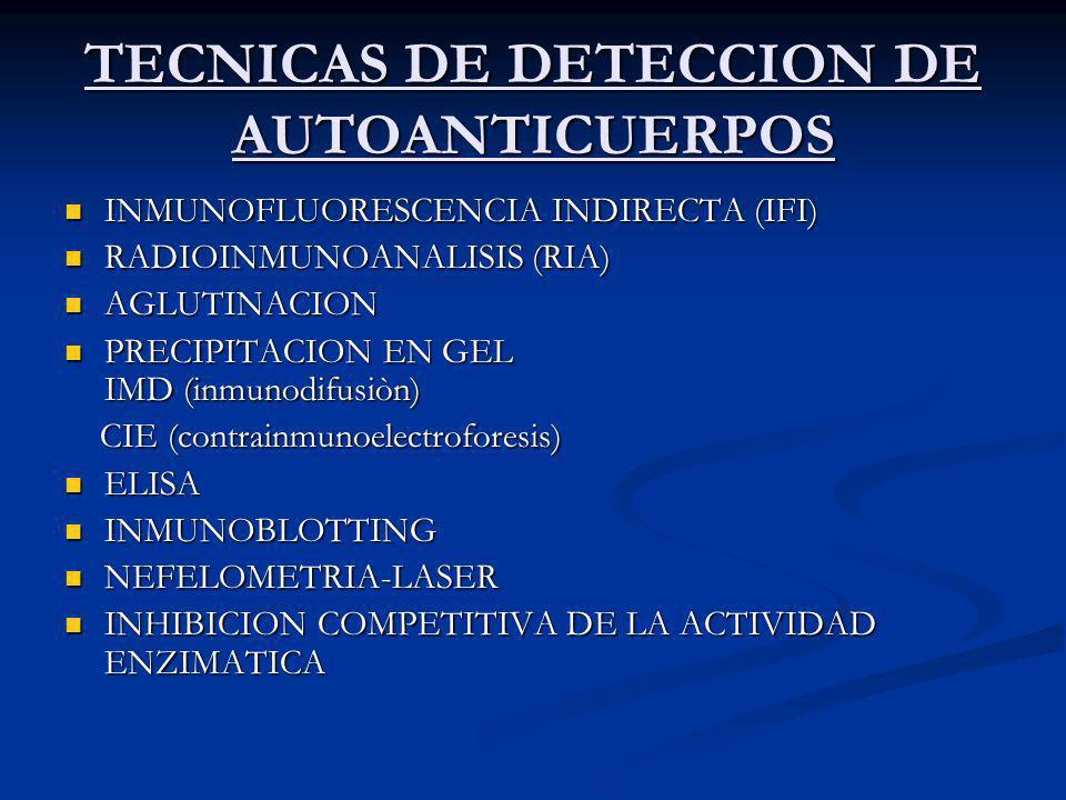 TECNICAS DE DETECCION DE AUTOANTICUERPOS