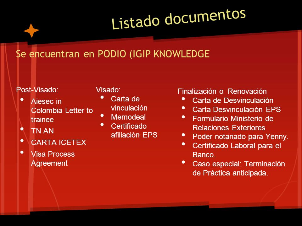Listado documentos Se encuentran en PODIO (IGIP KNOWLEDGE Post-Visado: