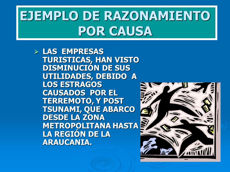 EJEMPLO DE RAZONAMIENTO POR CAUSA