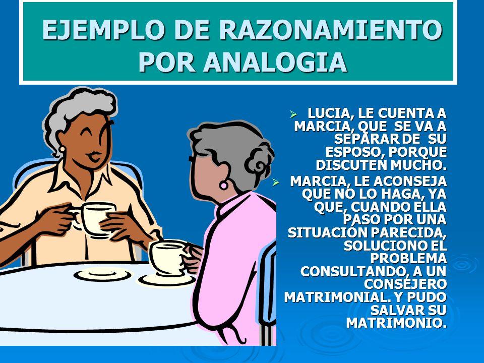 EJEMPLO DE RAZONAMIENTO POR ANALOGIA