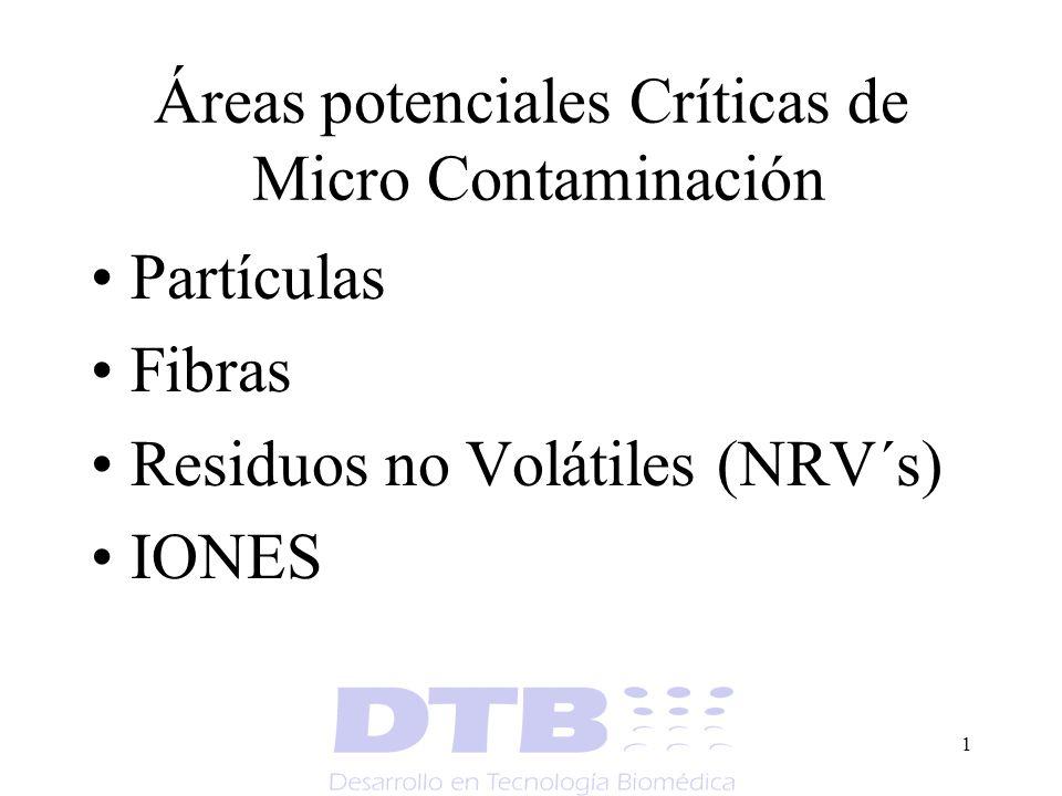 Áreas potenciales Críticas de Micro Contaminación