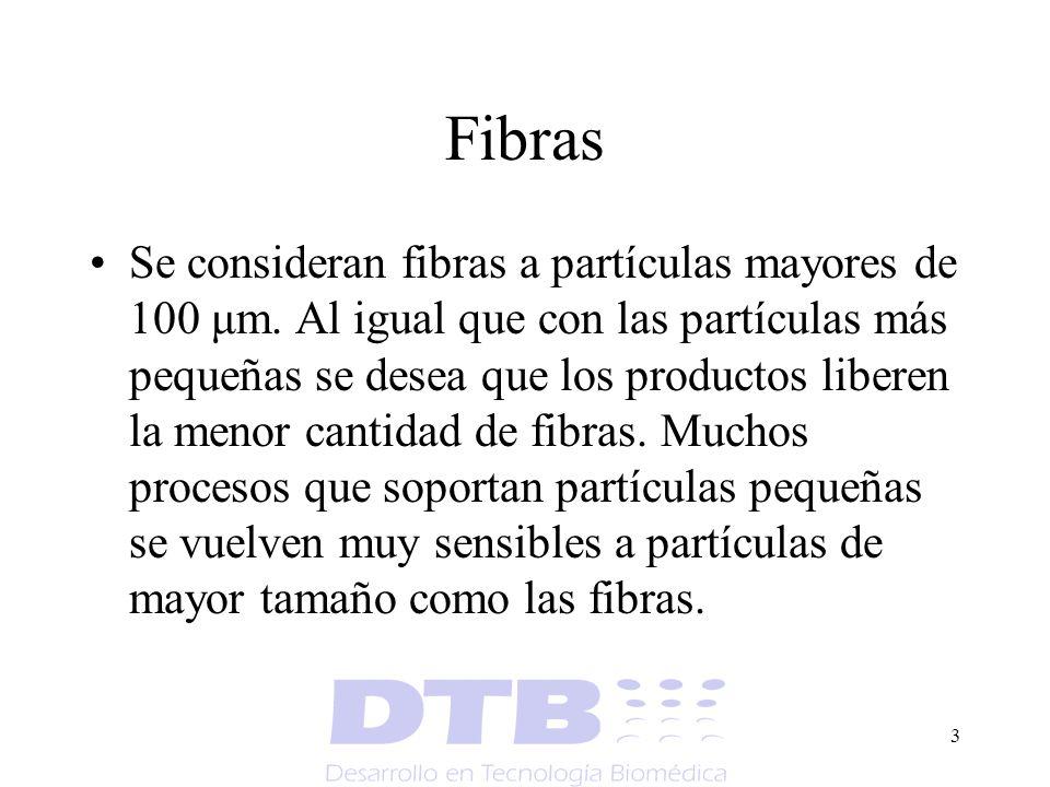aa Fibras.