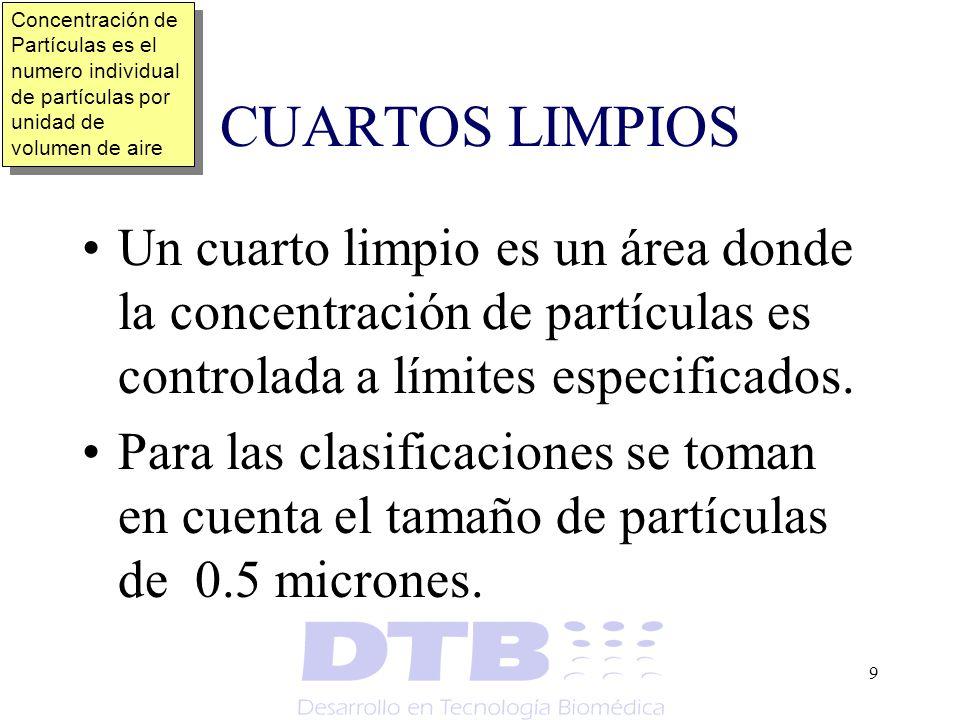 aa Concentración de Partículas es el numero individual de partículas por unidad de volumen de aire.