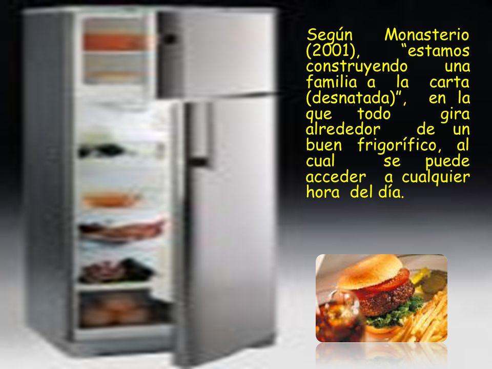 Según Monasterio (2001), estamos construyendo una familia a la carta (desnatada) , en la que todo gira alrededor de un buen frigorífico, al cual se puede acceder a cualquier hora del día.