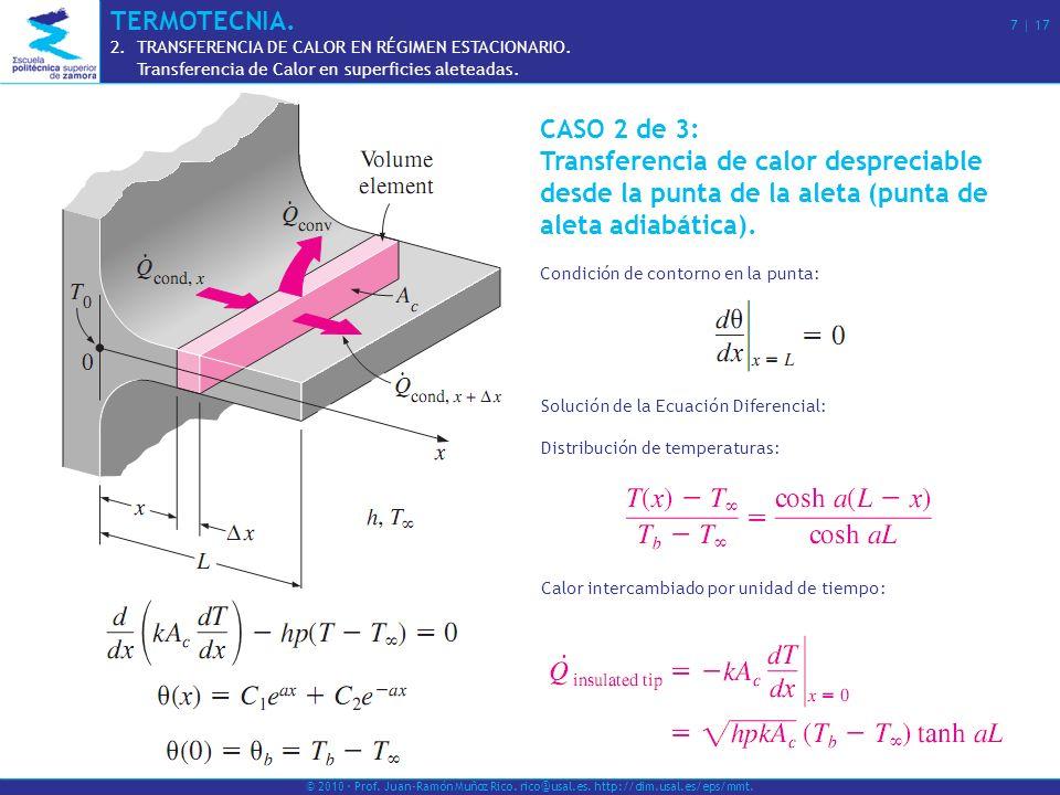TERMOTECNIA. 7 | 17 TRANSFERENCIA DE CALOR EN RÉGIMEN ESTACIONARIO. Transferencia de Calor en superficies aleteadas.