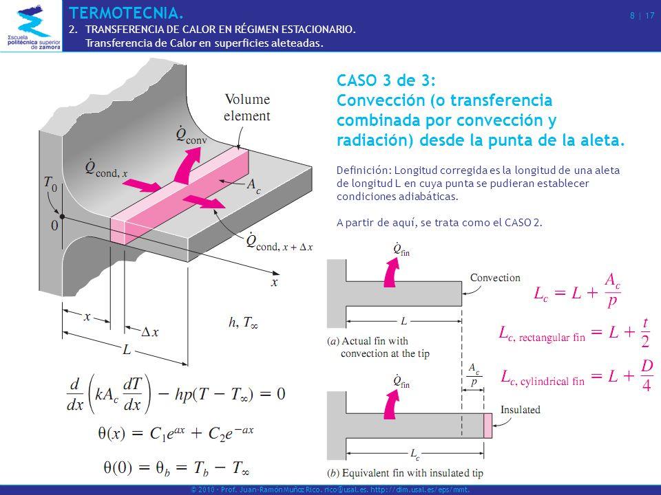 TERMOTECNIA. 8 | 17 TRANSFERENCIA DE CALOR EN RÉGIMEN ESTACIONARIO. Transferencia de Calor en superficies aleteadas.