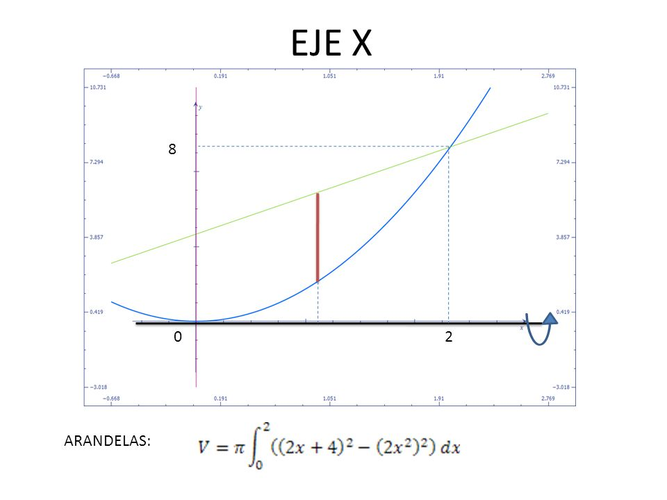 EJE X 8 2 ARANDELAS: