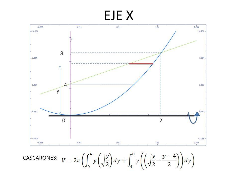 EJE X 8 4 y 2 CASCARONES: