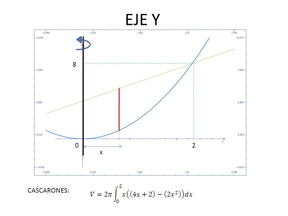 EJE Y 8 2 x CASCARONES: