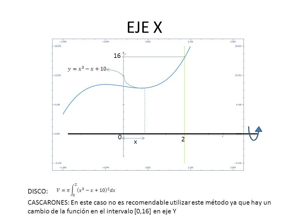 EJE X 16. 2. x. DISCO: