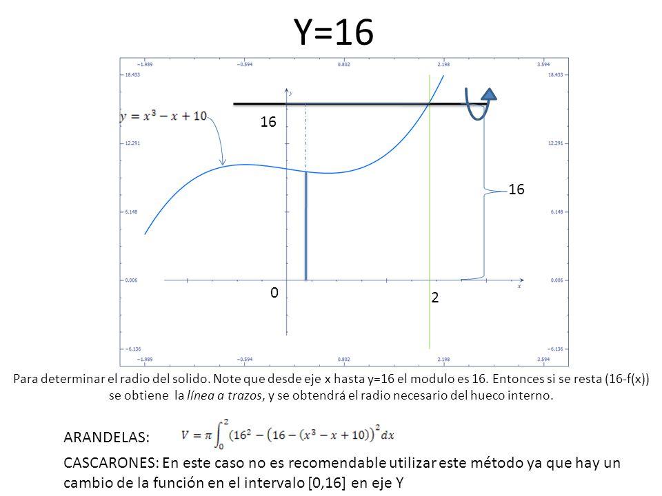 Y=16 16. 16. 2.