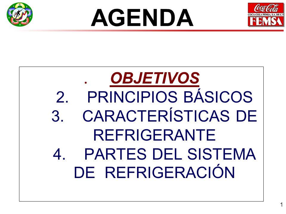AGENDA . OBJETIVOS 2. PRINCIPIOS BÁSICOS 3. CARACTERÍSTICAS DE REFRIGERANTE 4.