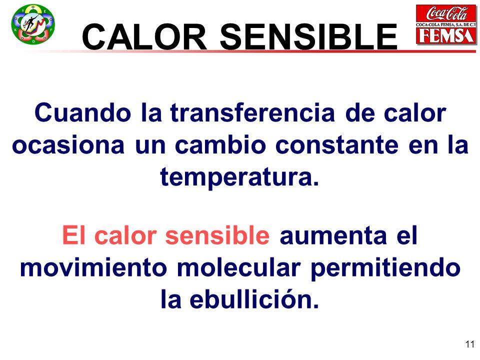 CALOR SENSIBLE Cuando la transferencia de calor ocasiona un cambio constante en la temperatura.