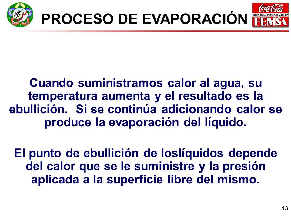 PROCESO DE EVAPORACIÓN